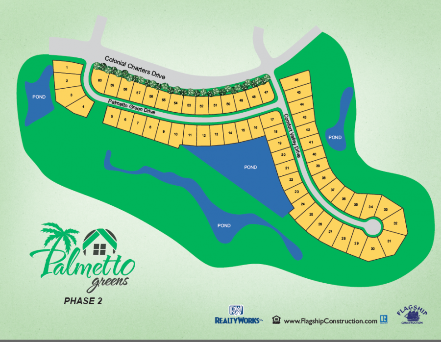 Palmetto Greens Sitemap