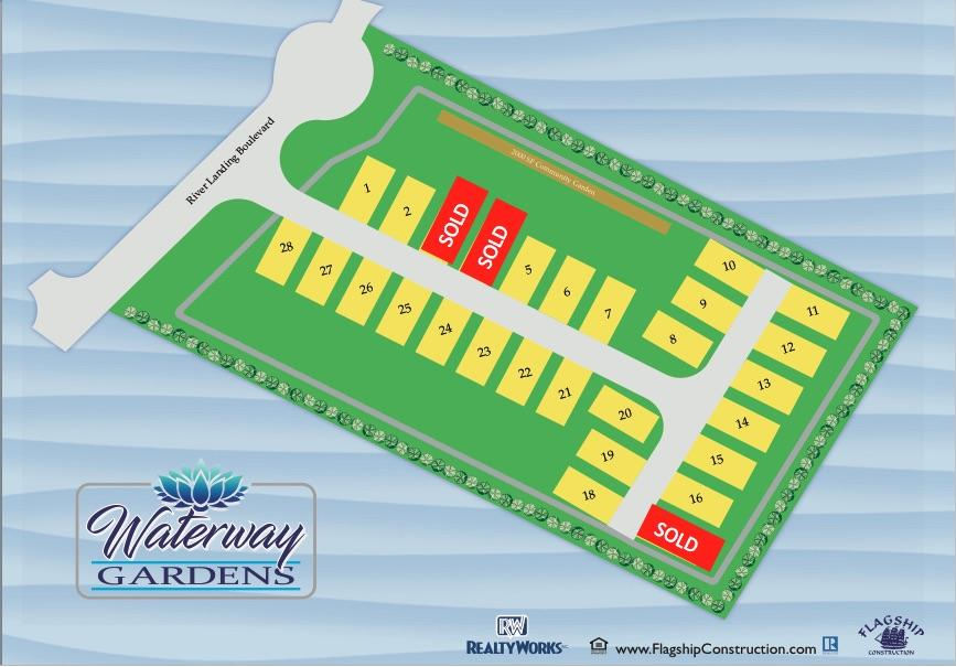 Waterway Gardens Sitemap